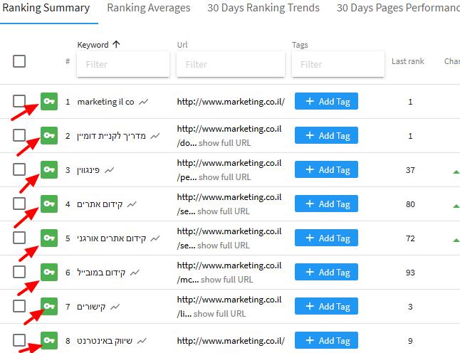 Find More Keywords