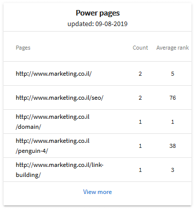Power Pages