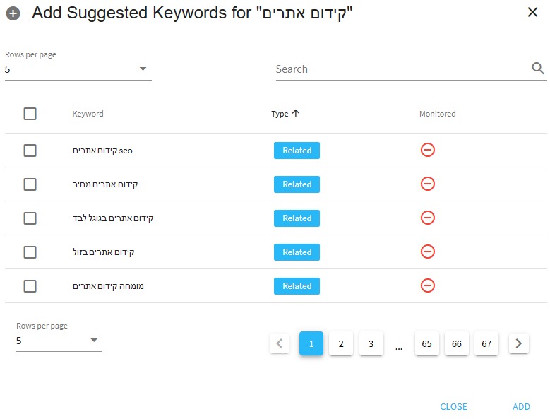 Related Keywords Tool
