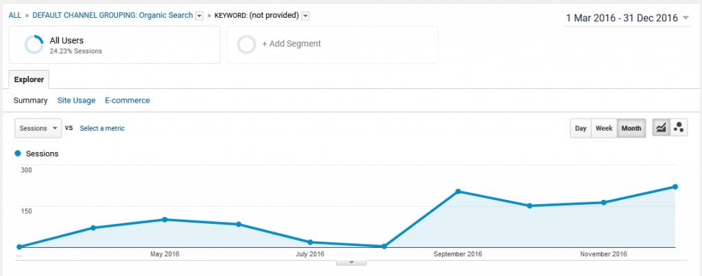 traffic in analytics