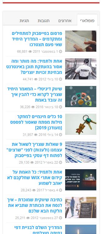 more popular articles