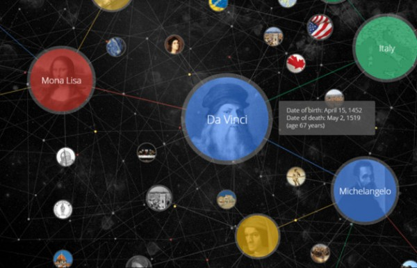 גרף הידע של גוגל משנה את עולם החיפוש – הכינו את אתרכם למהפכה