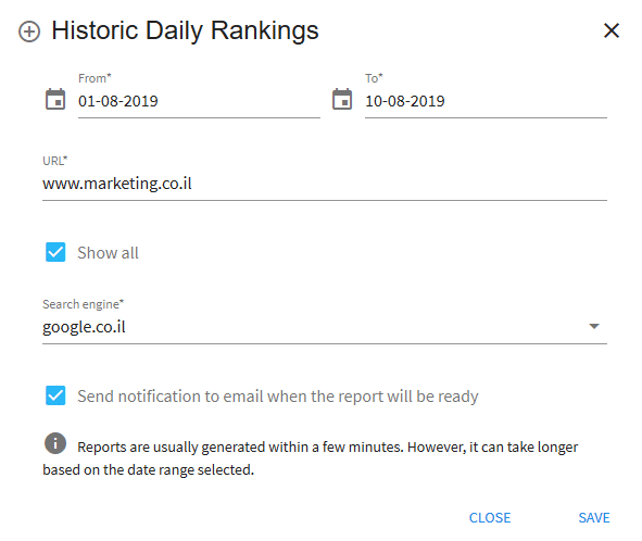 Historic Daily Ranking