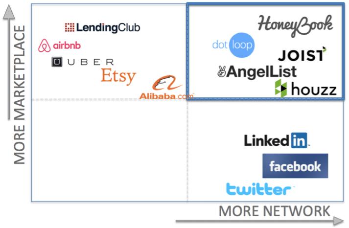 Market_Network_Chart_2