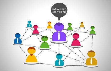 איך שיווק באמצעות משפיענים משדרג את הקידום האורגני של האתר שלכם